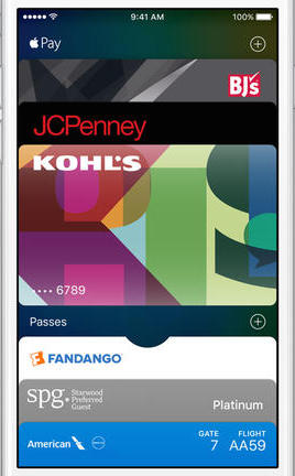 Apple Wallet(Passbook) contain both Apple Pay and your mobile wallet content