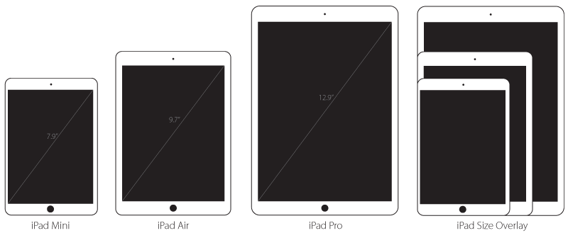 how do they measure ipad screen size