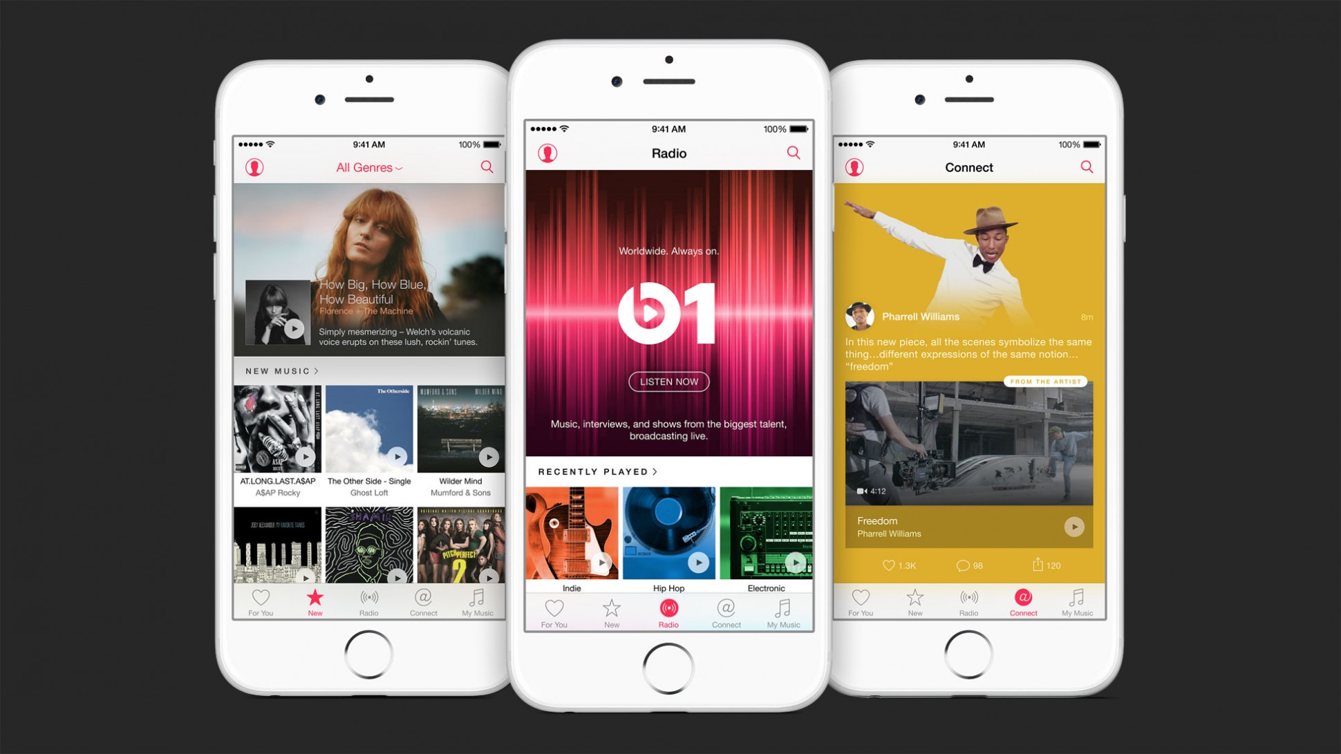 What some thought would flop, Apple Music has positioned itself well in the music industry.