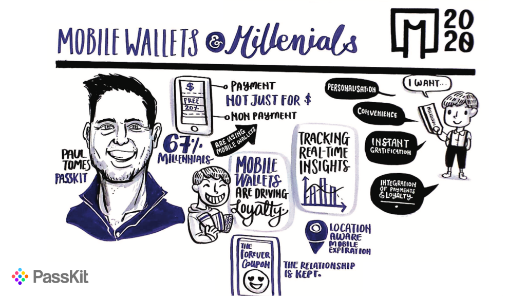 Mobile Wallets and Millennials