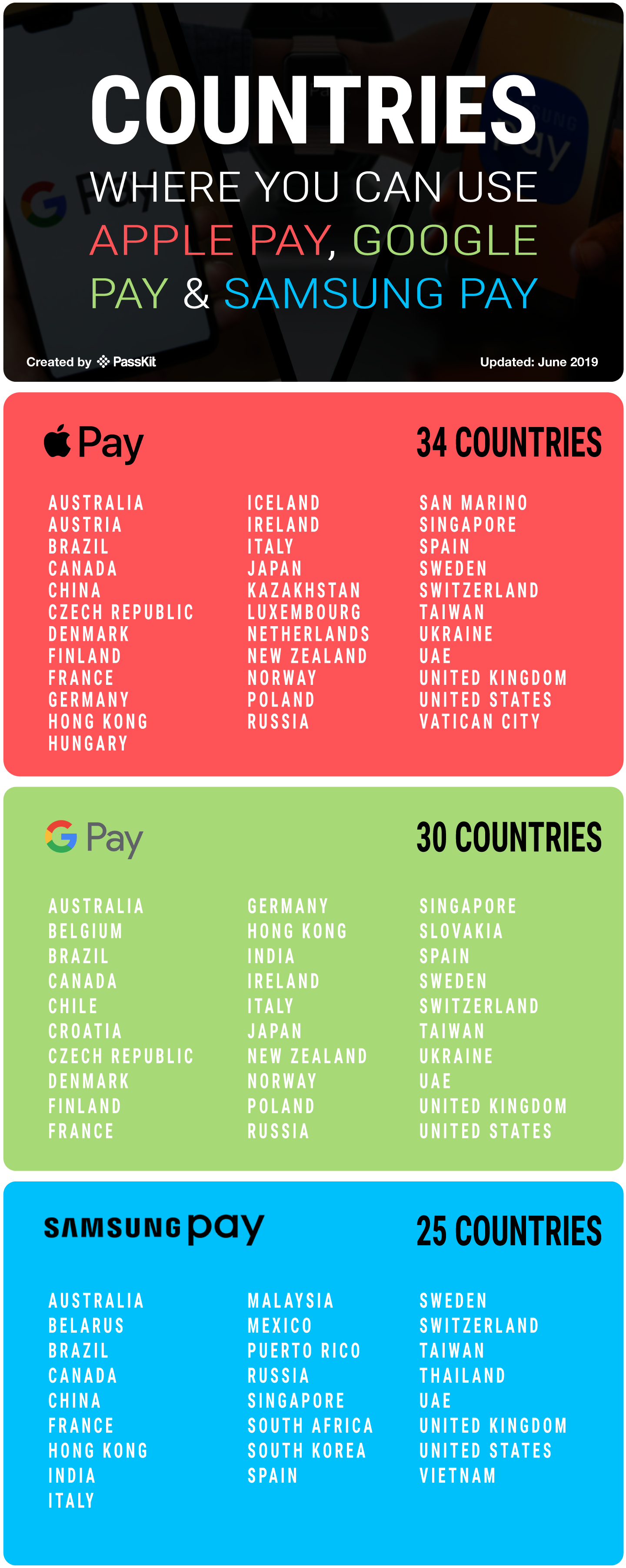Countries where you can use Apple Pay, Google Pay and Samsung Pay