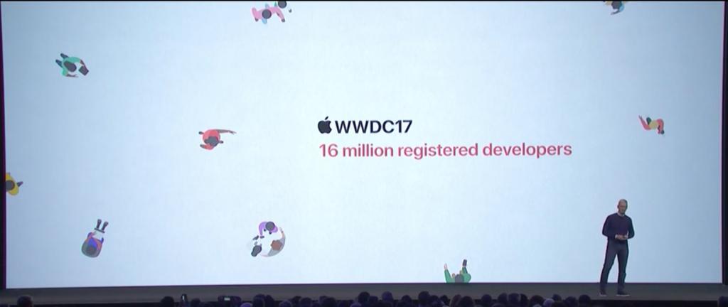 WWDC 2017 beginning - Passkit