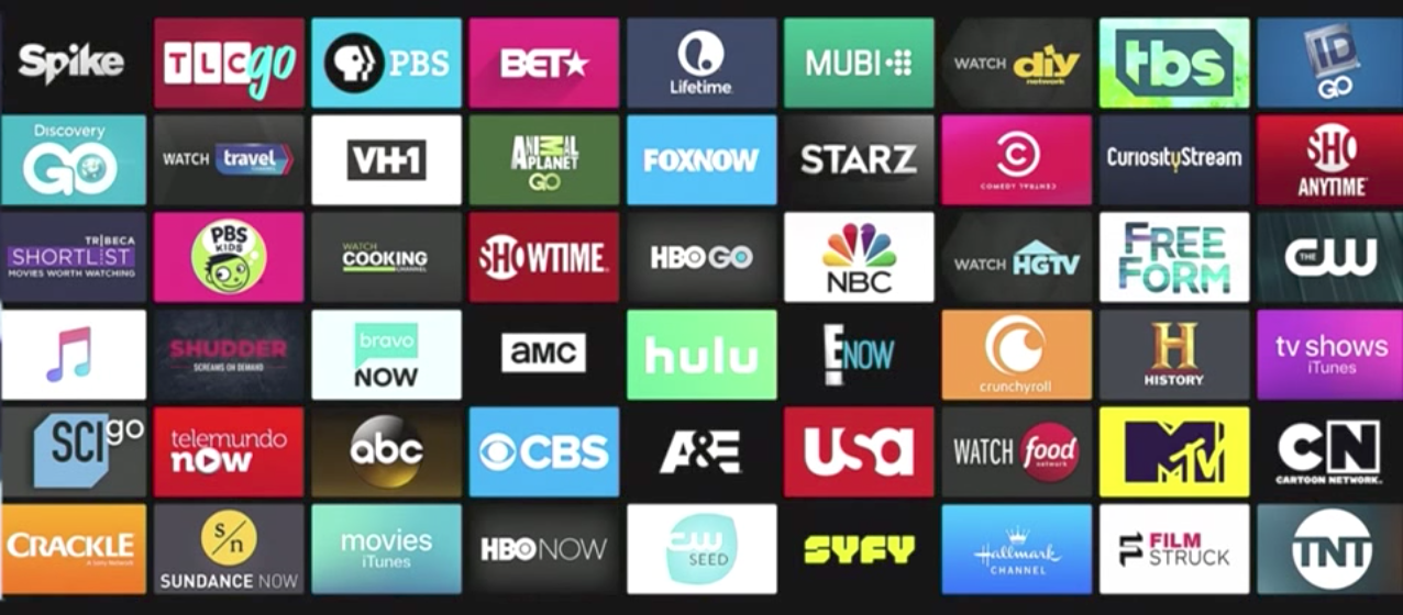 partners of Apple TV - Passkit