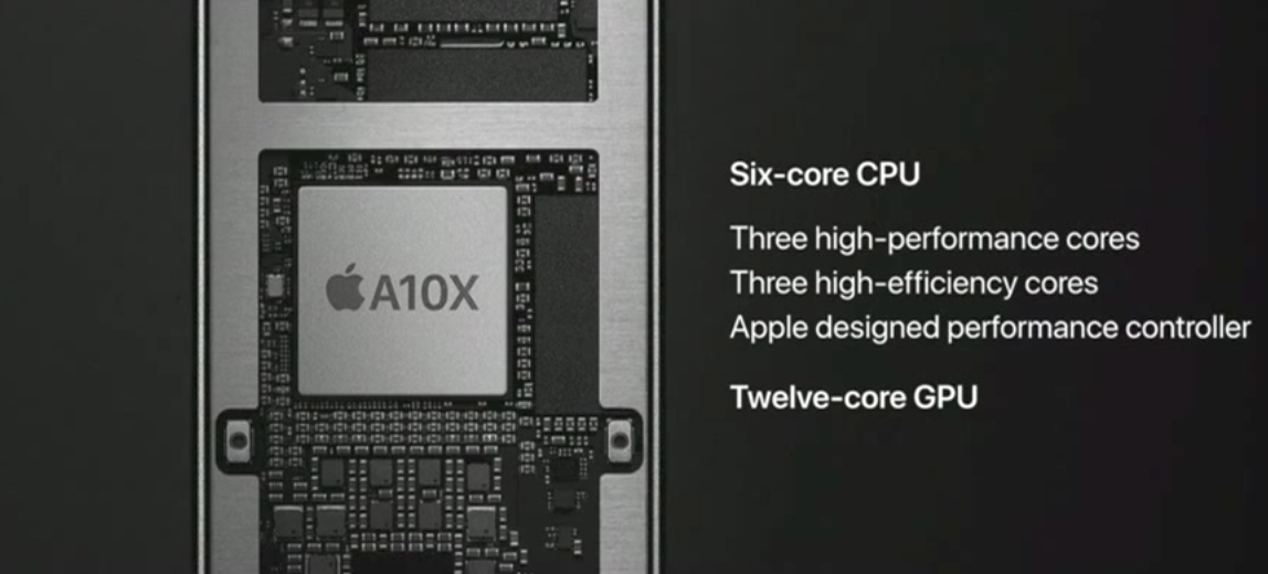 A10X iPadPro 2017