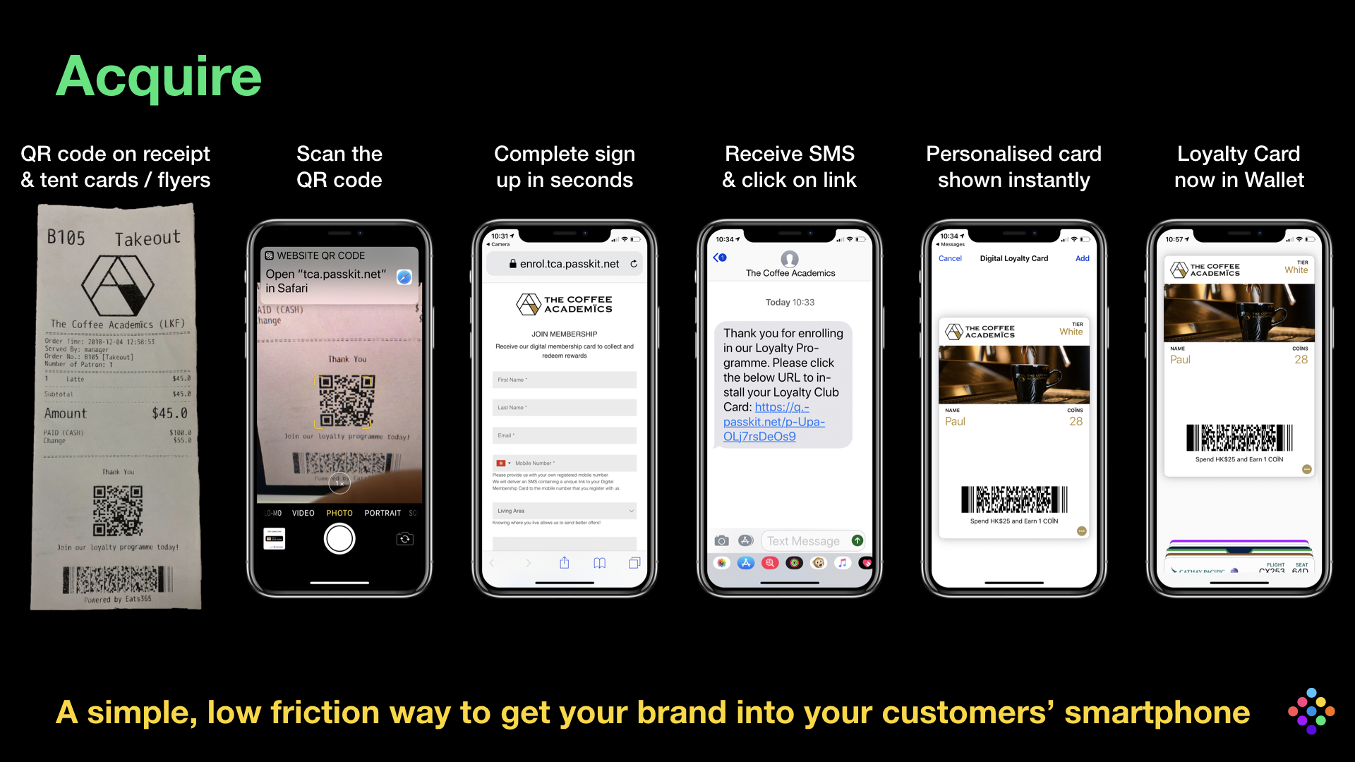 Acquire customers using Passes - images showing the user experience