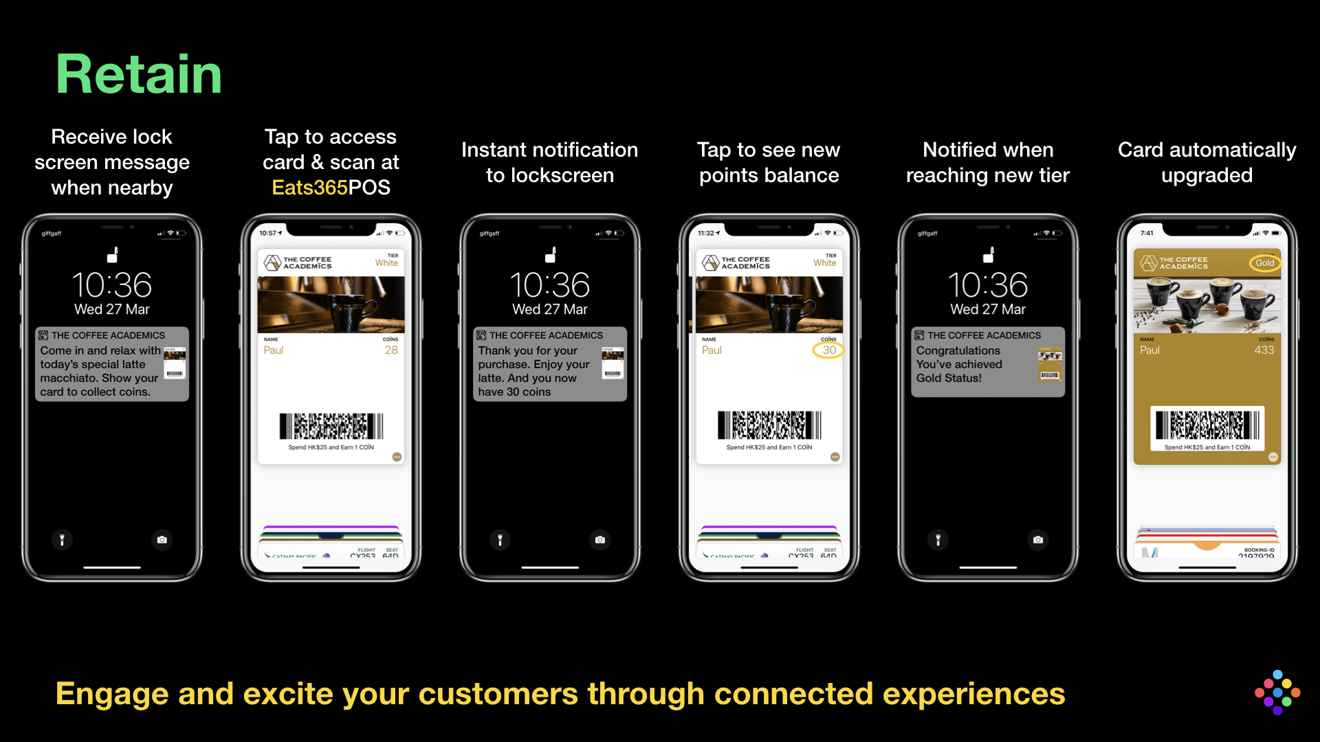 Retain customers with connected experiences - image showing the experience