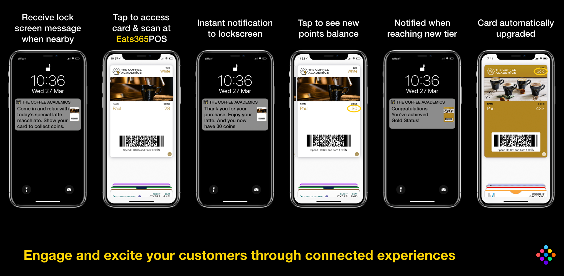 Digital Membership Cards In Apple Wallet And Google Pay Passkit Blog